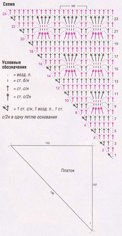 Вариант - 4