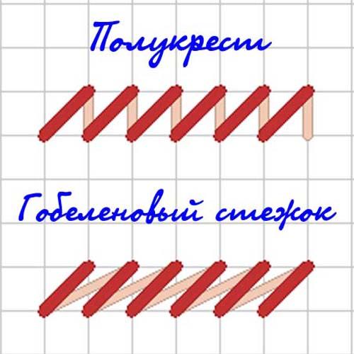 Схема №2