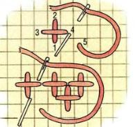 Схема №7